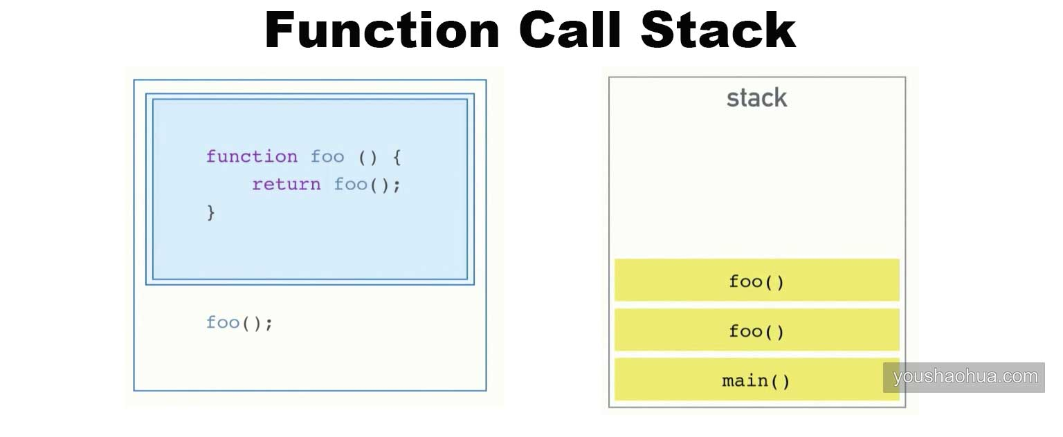 call stack icon